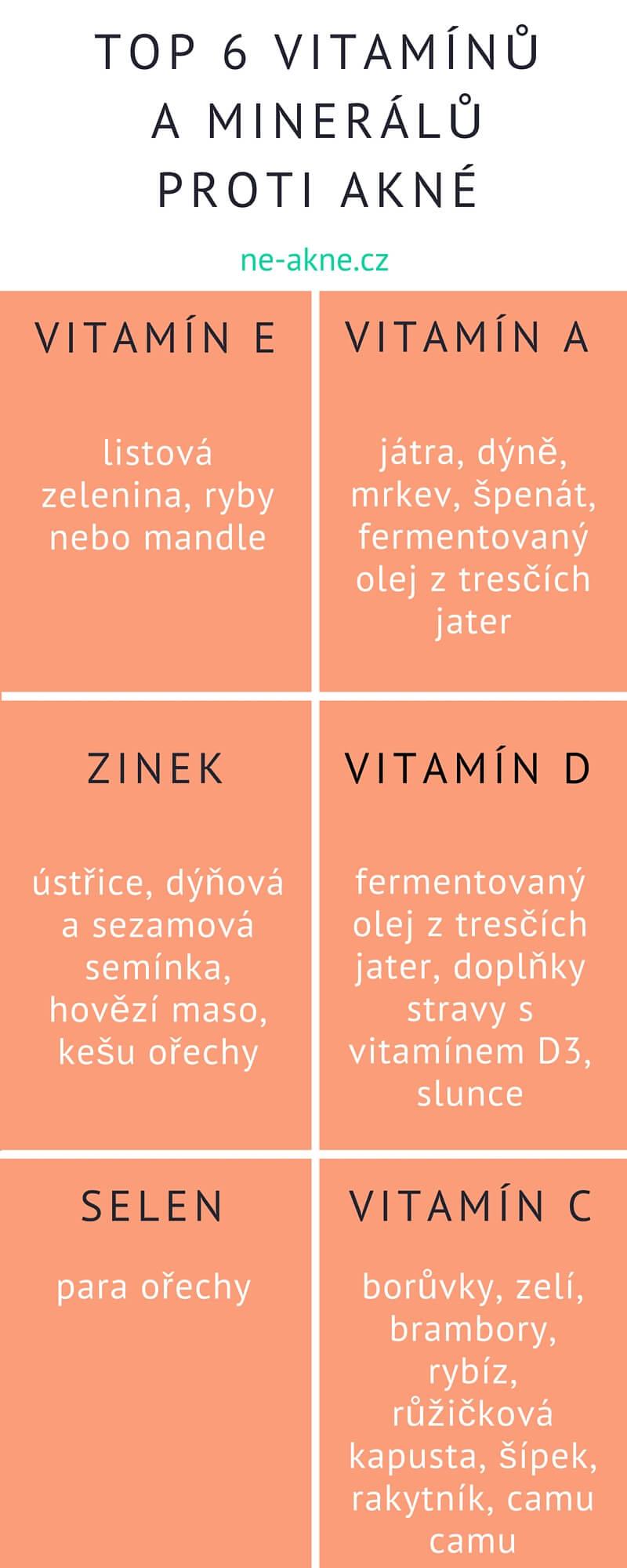 vitamíny proti akné